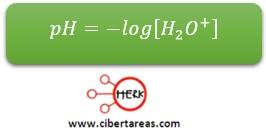 antilogaritmo iones hidronio