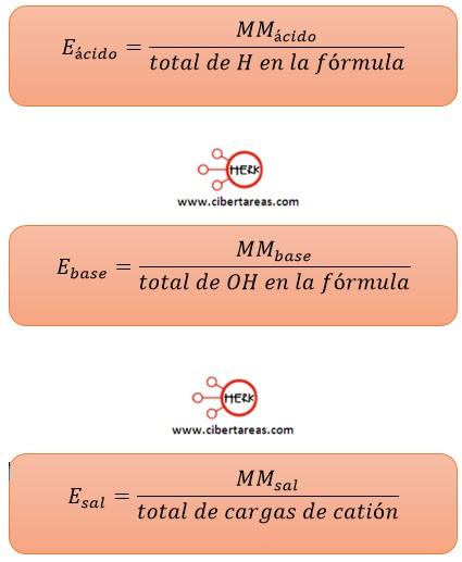 Modos de calcular la concentración de una disolución, Normalidad ...