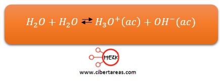 concentracion de iones hidronio y ph