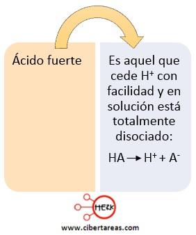 concepto de acido fuerte quimica