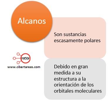 concepto de alcanos quimica