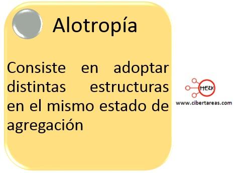 concepto de alotropia quimica 2