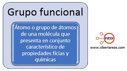 concepto de grupo funcional quimica