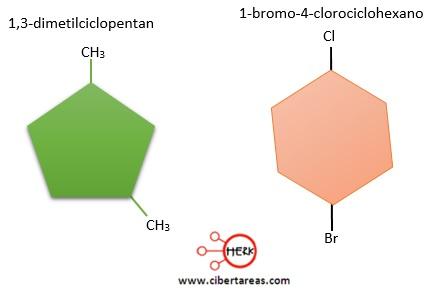 dimetilciclopentan clorociclohexano