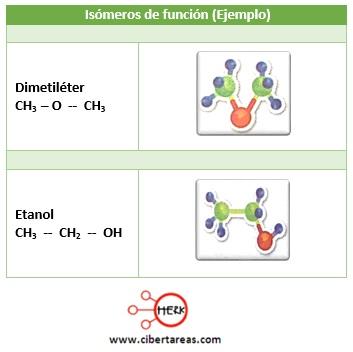 ejemplo de isomeros de funcion quimica