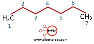 ejemplo de la nomenclatura de los alcanos quimica