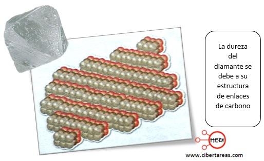 enlaces de carbono quimica