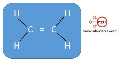 formula del eteno etileno
