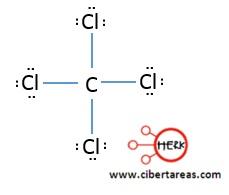geometria molecular tetracloruro de carbono