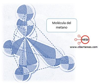 molecula del metano quimica 2