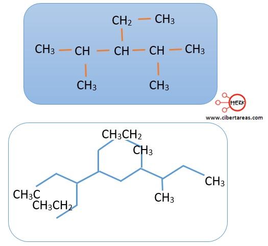 nomenclatura de los alcanos ejemplo quimica