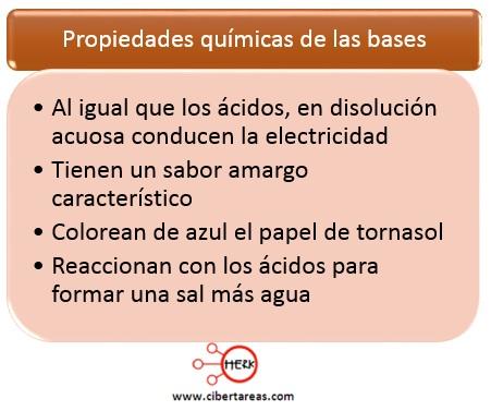 propiedades quimicas de las bases quimica