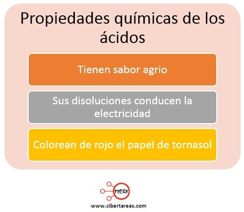 propiedades quimicas de los acidos