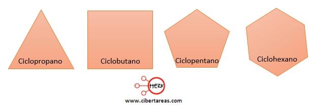 representacion de los cicloalcanos