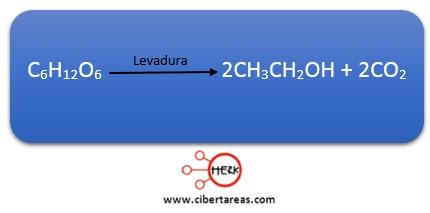 aplicacion de los alcoholes quimica