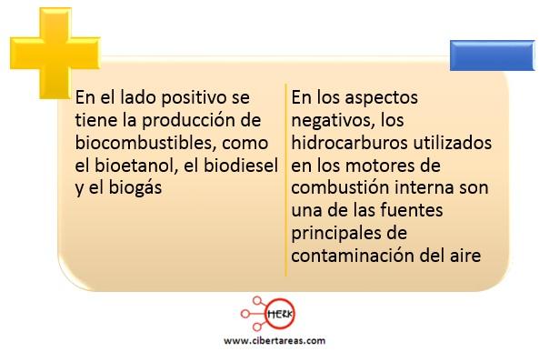 aspectos positivos y negativos de los compuestos organicos quimica