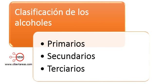 clasificacion de los alcoholes quimica