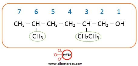 como ponerle nombre a los alcoholes quimica