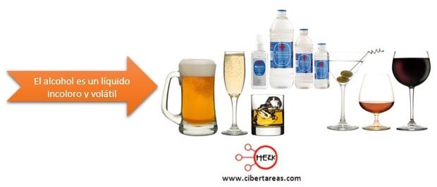 Nomenclatura de los alcoholes – Química 2 0