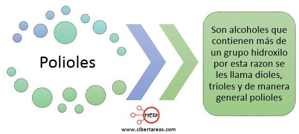 concepto de polioles quimica
