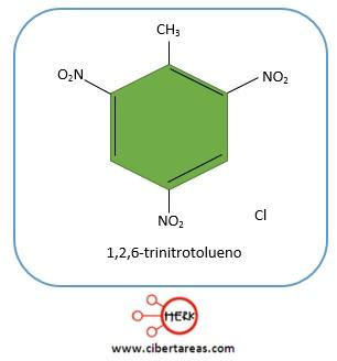 derivados disustituidos ejemplo de como poner nombre clorotolueno
