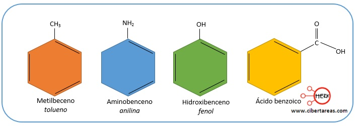 derivados monosustituidos metilbenceno aminobenceno hidroxibenceno acido benzonico