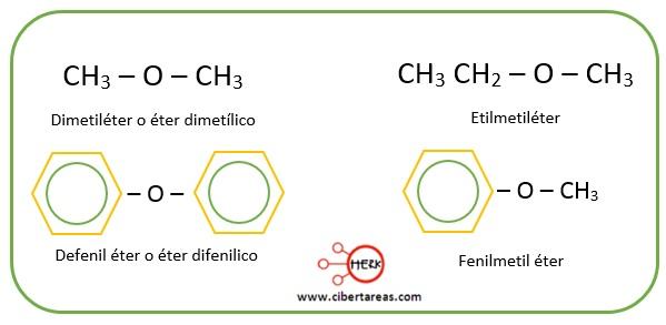 ejemplo de compuestos eteres estructura eteres