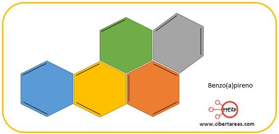 ejemplo estructura hidrocarburos aromaticos policiclicos