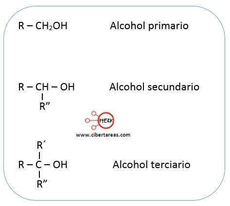 estructura de los alcoholes primario secundario terciario