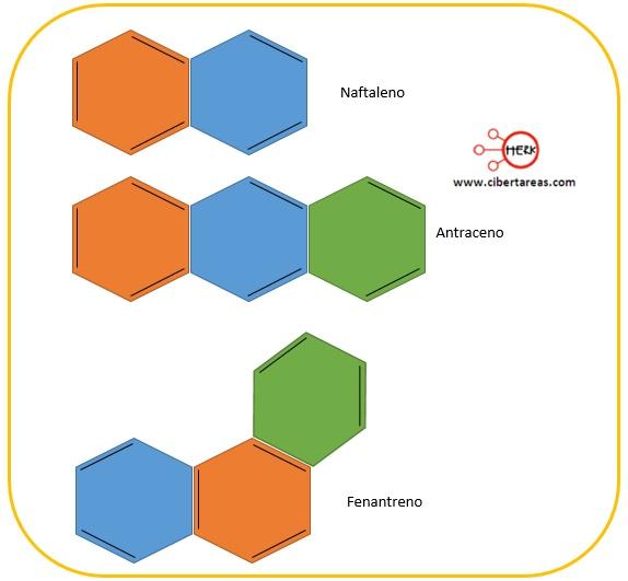 estructura hidrocarburos aromaticos policiclicos