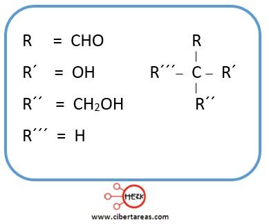 estructura moleculas quirales