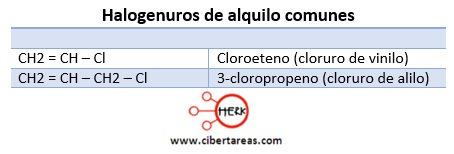 halogenuros de alquilo comunes quimica 2