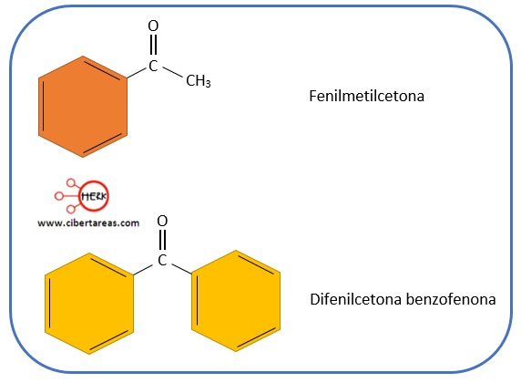 nomenclatura comun cetonas