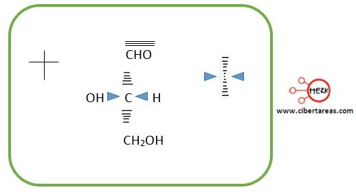 proyecciones de fisher diferentes representaciones del gliceraldehido