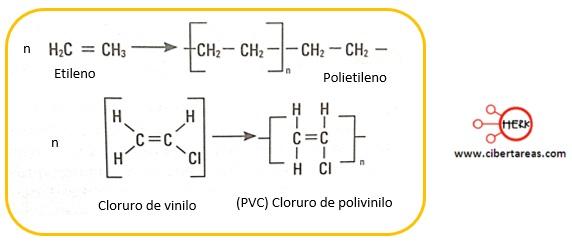estructura de los polimeros de adicion