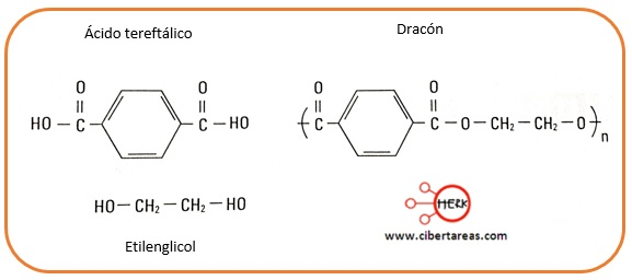 estructura de las moleculas de polimeros de condensacion