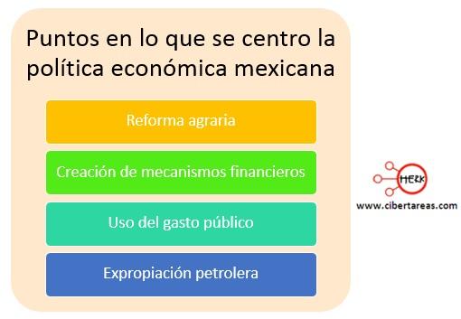 aspectos de los modelos economicos precedentes a 1970