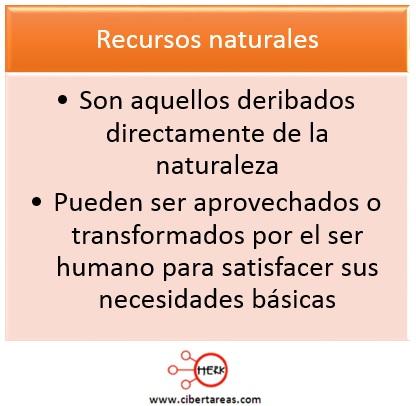 concepto de recursos naturales