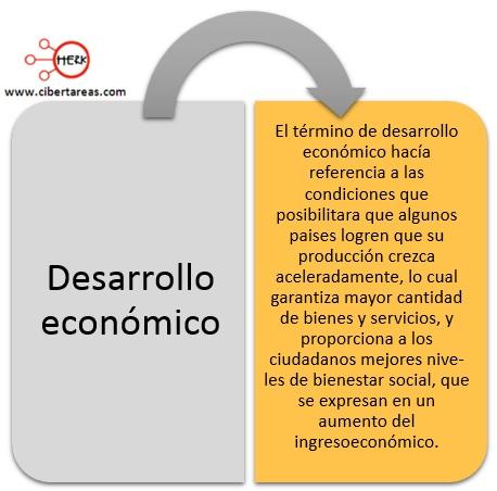concepto desarrollo economico