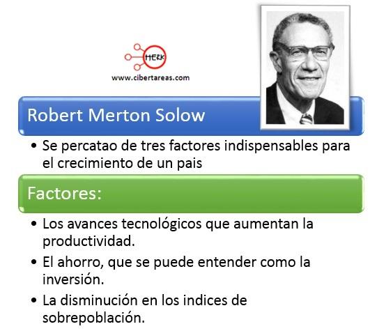la teoria de robert merton solow estructura socioeconomica de mexico