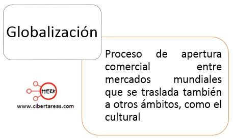 mapa conceptual globalizacion