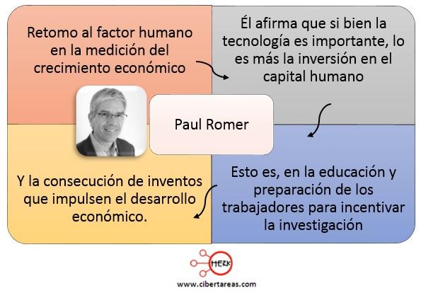 teoria de paul romer estructura socioeconomica de mexico