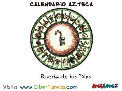 ruedas-de-los-dias-calendario-azteca