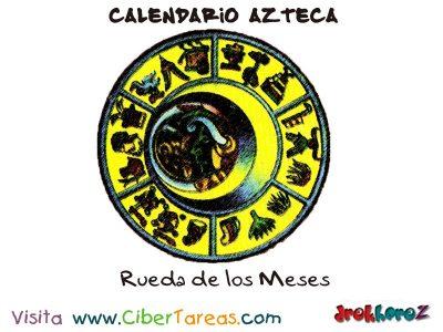 ruedas-de-los-meses-calendario-azteca