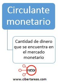 concepto-circulante-monetario-mapa-conceptual