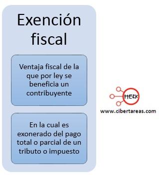 concepto-de-exencion-fiscal-mapa-conceptual