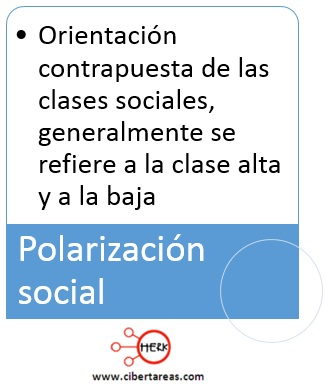 concepto-polarizacion-social