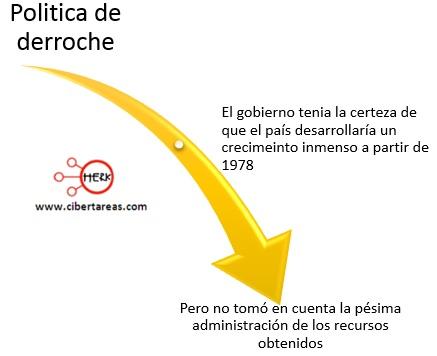 contraccion-del-gasto-social-politica-del-derroche