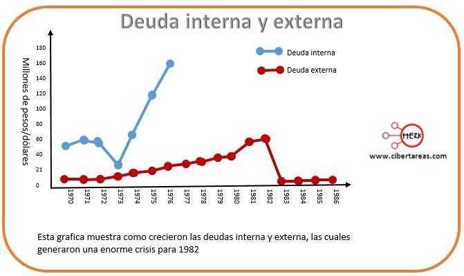 deuda-interna-y-deuda-externa-en-el-modelo-de-alianza-para-la-produccion