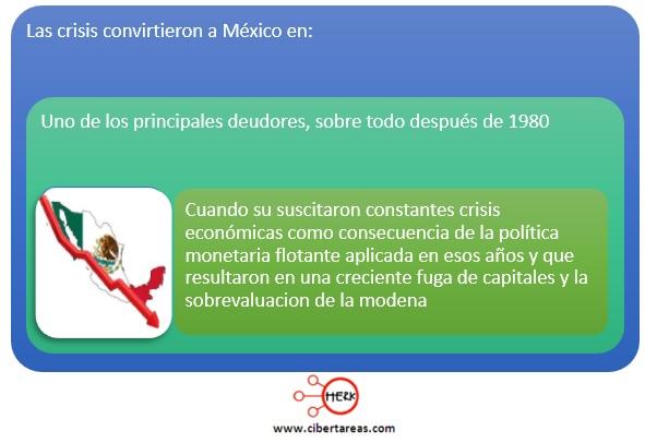 efectos-de-las-crisis-en-mexico-estructura-socioeconomica-de-mexico